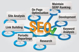 SEO-learning